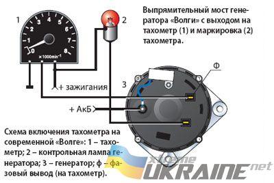 Как сделать тахометр на дизельный двигатель